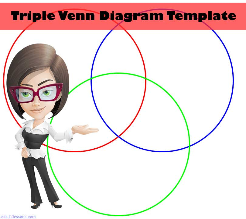 Triple Venn Diagram Template  EzkLessonsCom