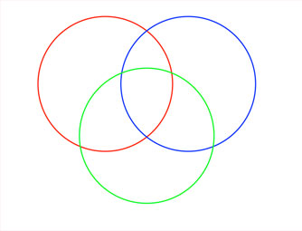 three venn diagram template