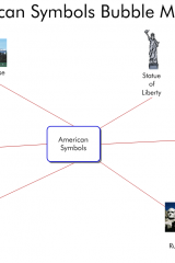 American Symbols | Bubble Map | Inspiration Template