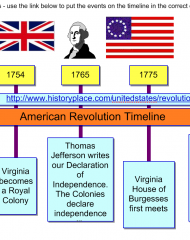 Worksheets American Revolution Timeline Worksheet war timeline worksheet delibertad revolutionary delibertad