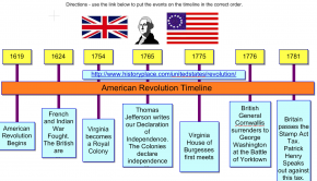 FREEBIE! | American Revolution Timeline | Inspiration Template