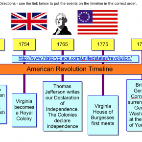 Printables American Revolution Timeline Worksheet freebie american revolution timeline inspiration template template