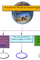 Ancient Egypt Questions | Inspiration Template