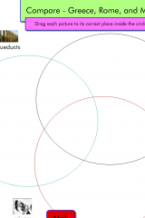 American Civilizations Triple Venn Diagram | Inspiration Template