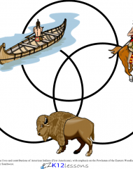 Native Americans | Smartboard Activity