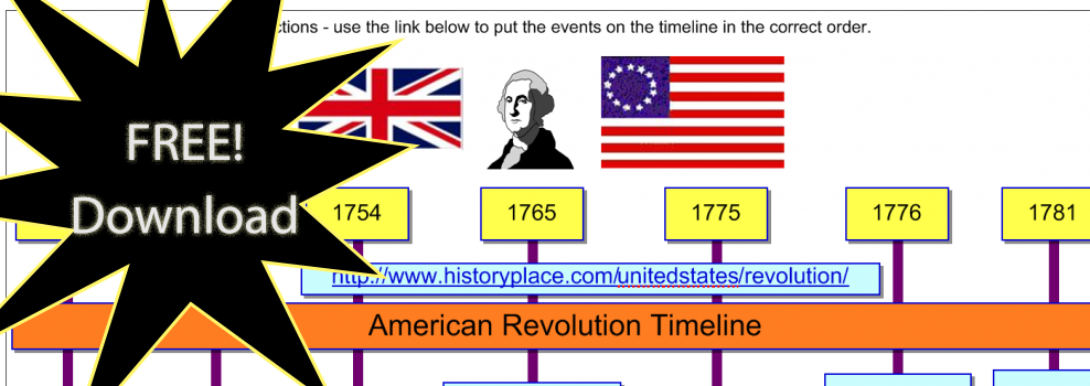 Free Download! American Revolution Timeline